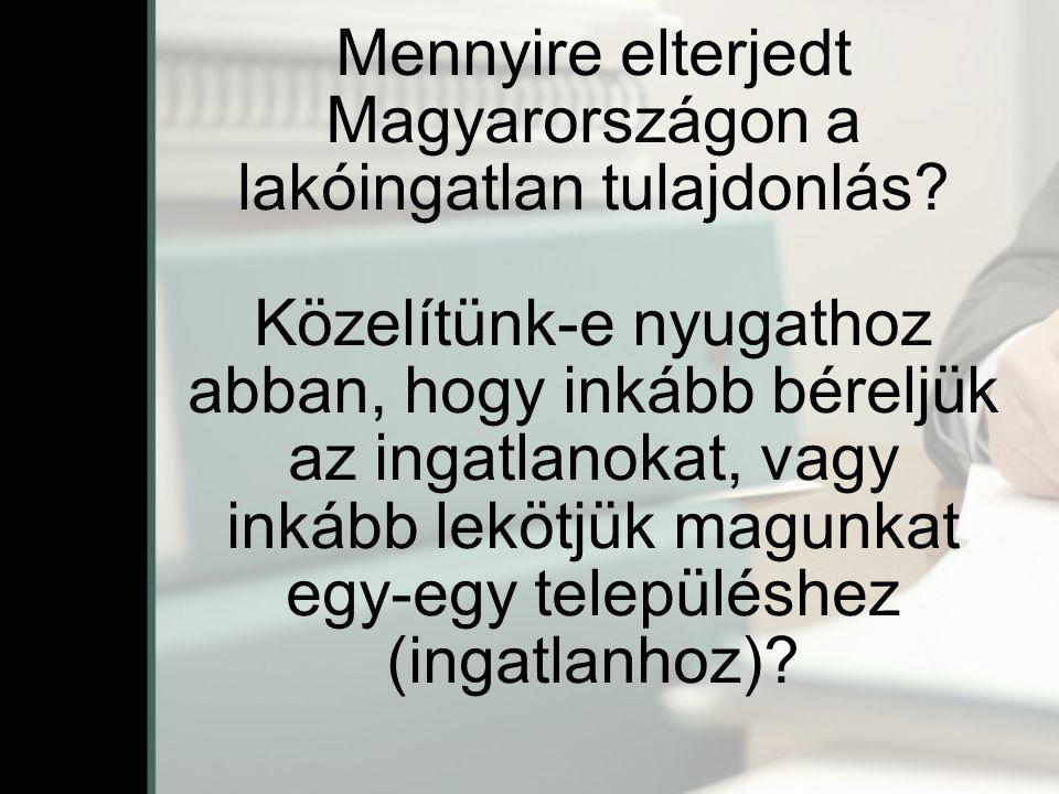 Mennyire elterjedt Magyarországon a lakóingatlan tulajdonlás.