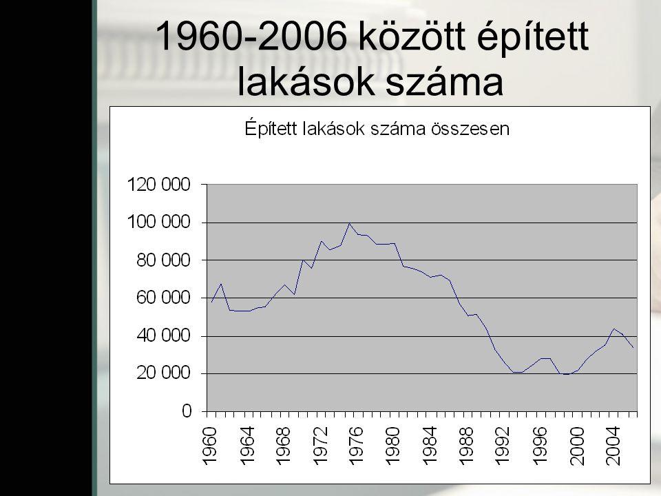 1960-2006 között épített lakások száma