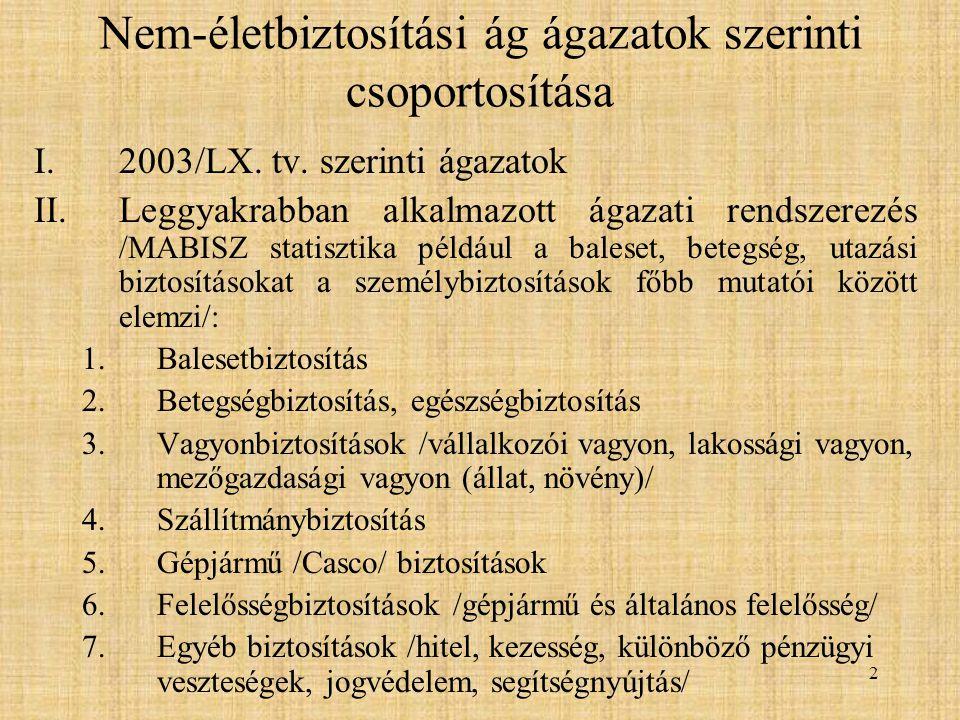 2 Nem-életbiztosítási ág ágazatok szerinti csoportosítása I.2003/LX. tv. szerinti ágazatok II.Leggyakrabban alkalmazott ágazati rendszerezés /MABISZ s