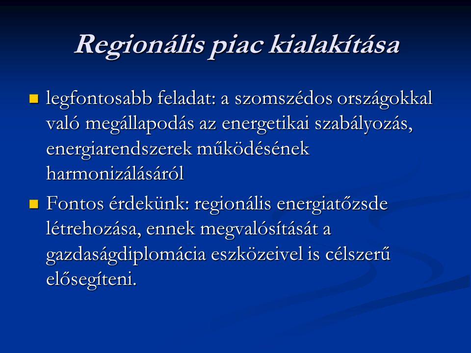 Regionális piac kialakítása legfontosabb feladat: a szomszédos országokkal való megállapodás az energetikai szabályozás, energiarendszerek működésének