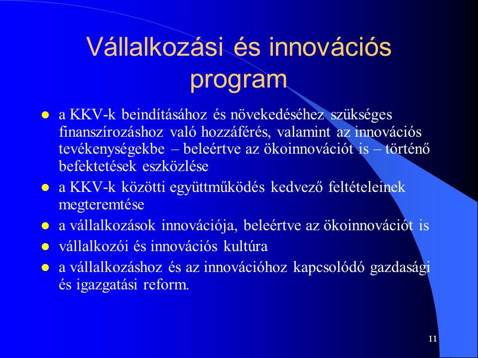 11 Vállalkozási és innovációs program l a KKV-k beindításához és növekedéséhez szükséges finanszírozáshoz való hozzáférés, valamint az innovációs tevé