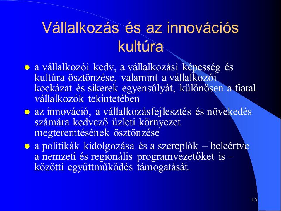 15 Vállalkozás és az innovációs kultúra l a vállalkozói kedv, a vállalkozási képesség és kultúra ösztönzése, valamint a vállalkozói kockázat és sikere