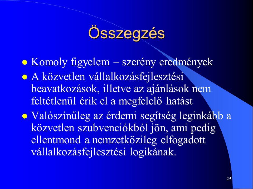25 Összegzés l Komoly figyelem – szerény eredmények l A közvetlen vállalkozásfejlesztési beavatkozások, illetve az ajánlások nem feltétlenül érik el a