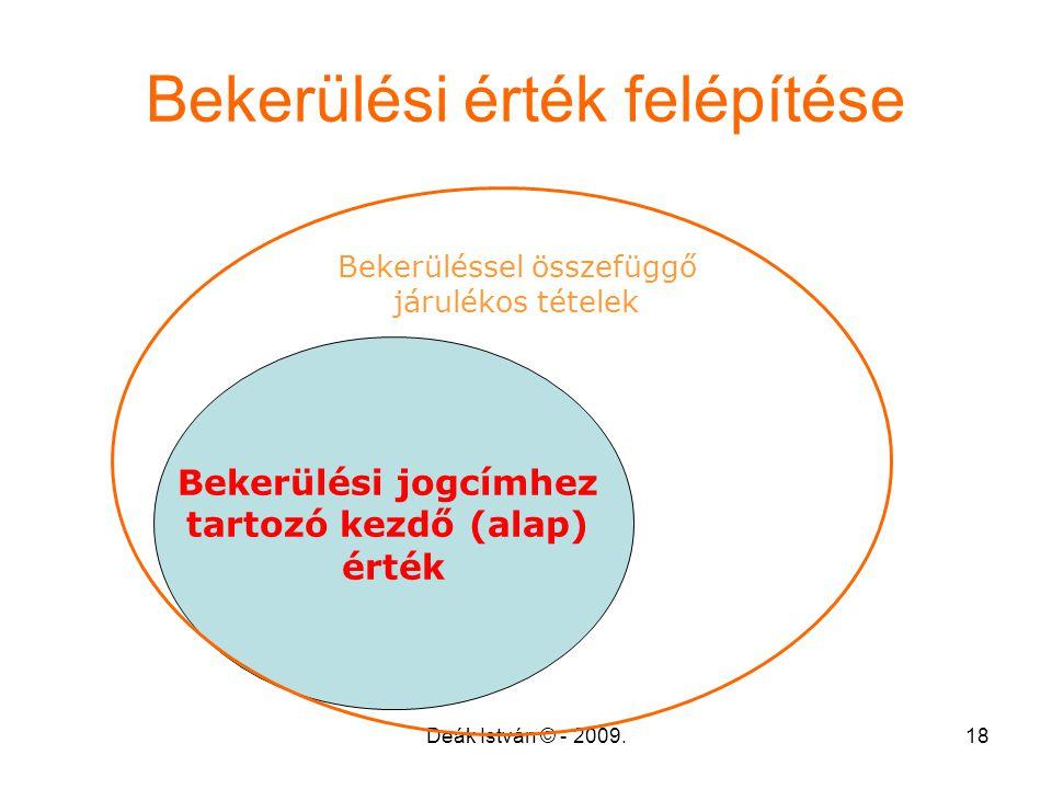 Deák István © - 2009.18 Bekerülési érték felépítése Bekerülési jogcímhez tartozó kezdő (alap) érték Bekerüléssel összefüggő járulékos tételek