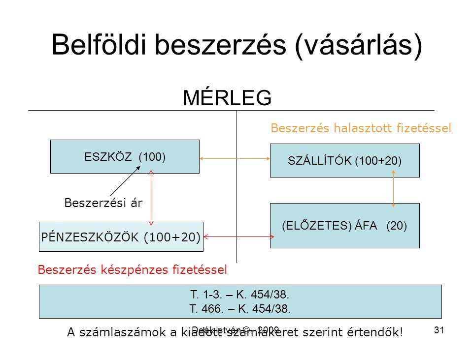Deák István © - 2009.31 Belföldi beszerzés (vásárlás) MÉRLEG ESZKÖZ (100) SZÁLLÍTÓK (100+20) (ELŐZETES) ÁFA (20) T. 1-3. – K. 454/38. T. 466. – K. 454