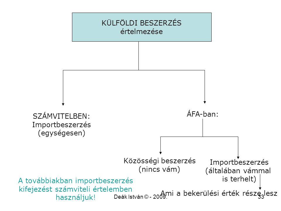 Deák István © - 2009.33 KÜLFÖLDI BESZERZÉS értelmezése SZÁMVITELBEN: Importbeszerzés (egységesen) ÁFA-ban: Közösségi beszerzés (nincs vám) Importbesze