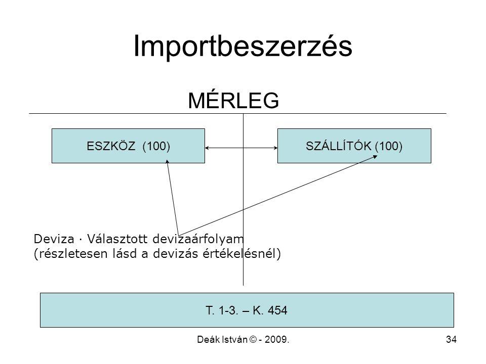 Deák István © - 2009.34 Importbeszerzés MÉRLEG ESZKÖZ (100)SZÁLLÍTÓK (100) T. 1-3. – K. 454 Deviza ∙ Választott devizaárfolyam (részletesen lásd a dev