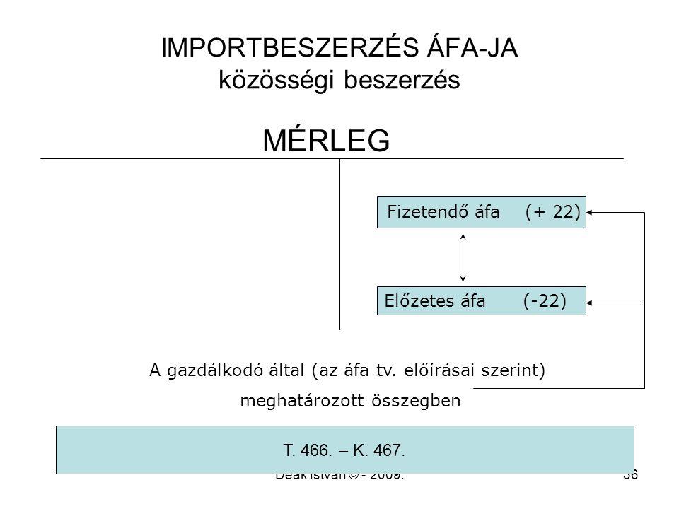 Deák István © - 2009.36 IMPORTBESZERZÉS ÁFA-JA közösségi beszerzés MÉRLEG Fizetendő áfa (+ 22) T. 466. – K. 467. Előzetes áfa (-22) A gazdálkodó által