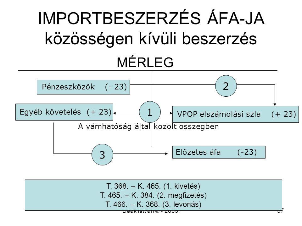Deák István © - 2009.37 IMPORTBESZERZÉS ÁFA-JA közösségen kívüli beszerzés MÉRLEG VPOP elszámolási szla (+ 23) T. 368. – K. 465. (1. kivetés) T. 465.