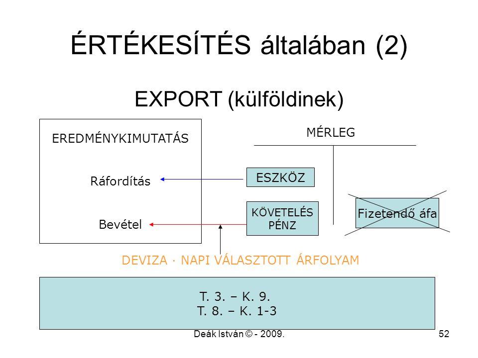 Deák István © - 2009.52 ÉRTÉKESÍTÉS általában (2) EXPORT (külföldinek) EREDMÉNYKIMUTATÁS Ráfordítás Bevétel ESZKÖZ T. 3. – K. 9. T. 8. – K. 1-3 MÉRLEG