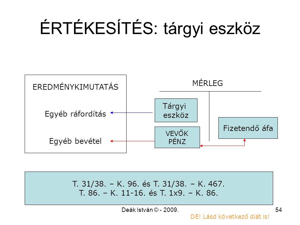 Deák István © - 2009.54 ÉRTÉKESÍTÉS: tárgyi eszköz EREDMÉNYKIMUTATÁS Egyéb ráfordítás Egyéb bevétel Tárgyi eszköz Fizetendő áfa T. 31/38. – K. 96. és