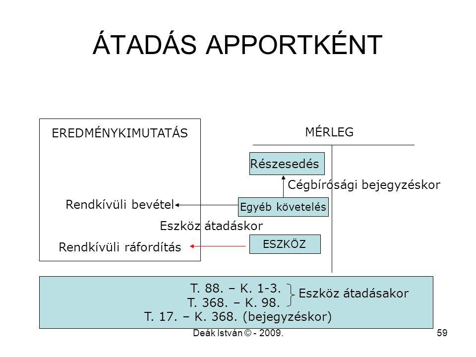 Deák István © - 2009.59 ÁTADÁS APPORTKÉNT EREDMÉNYKIMUTATÁS Rendkívüli bevétel Rendkívüli ráfordítás Részesedés T. 88. – K. 1-3. T. 368. – K. 98. T. 1