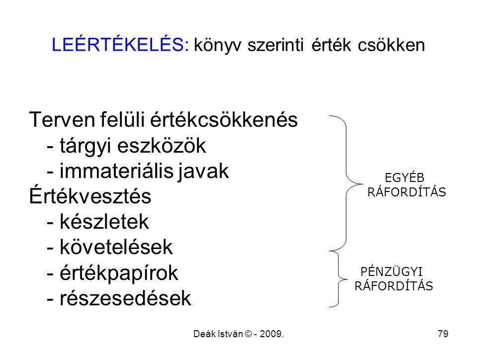 Deák István © - 2009.79 LEÉRTÉKELÉS: könyv szerinti érték csökken Terven felüli értékcsökkenés - tárgyi eszközök - immateriális javak Értékvesztés - k