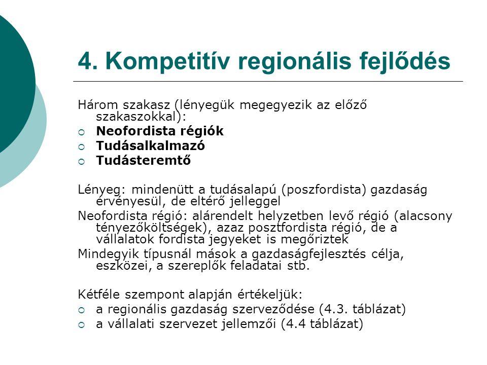 4. Kompetitív regionális fejlődés Három szakasz (lényegük megegyezik az előző szakaszokkal):  Neofordista régiók  Tudásalkalmazó  Tudásteremtő Lény