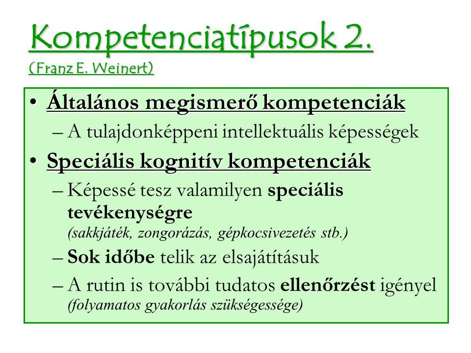 Kompetenciatípusok 2. (Franz E. Weinert) Általános megismerő kompetenciákÁltalános megismerő kompetenciák –A tulajdonképpeni intellektuális képességek