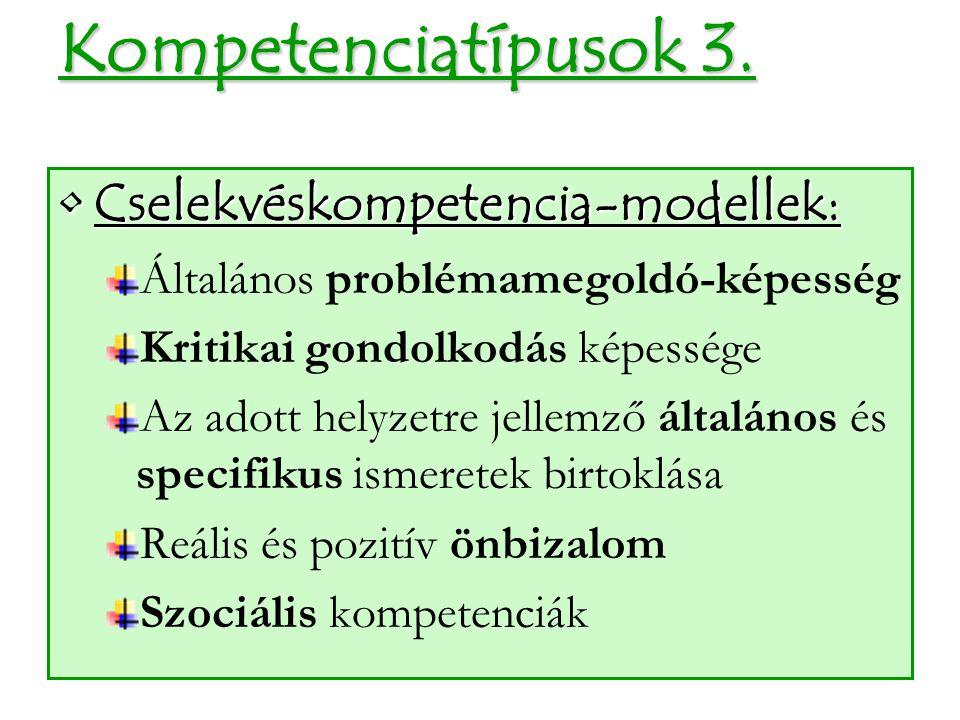 Kompetenciatípusok 3. Cselekvéskompetencia-modellek:Cselekvéskompetencia-modellek: Általános problémamegoldó-képesség Kritikai gondolkodás képessége A