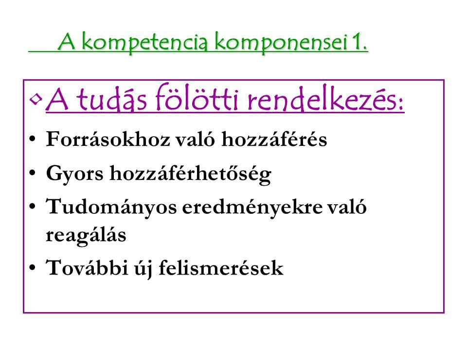 A kompetencia komponensei 1. A kompetencia komponensei 1. A tudás fölötti rendelkezés: Forrásokhoz való hozzáférés Gyors hozzáférhetőség Tudományos er