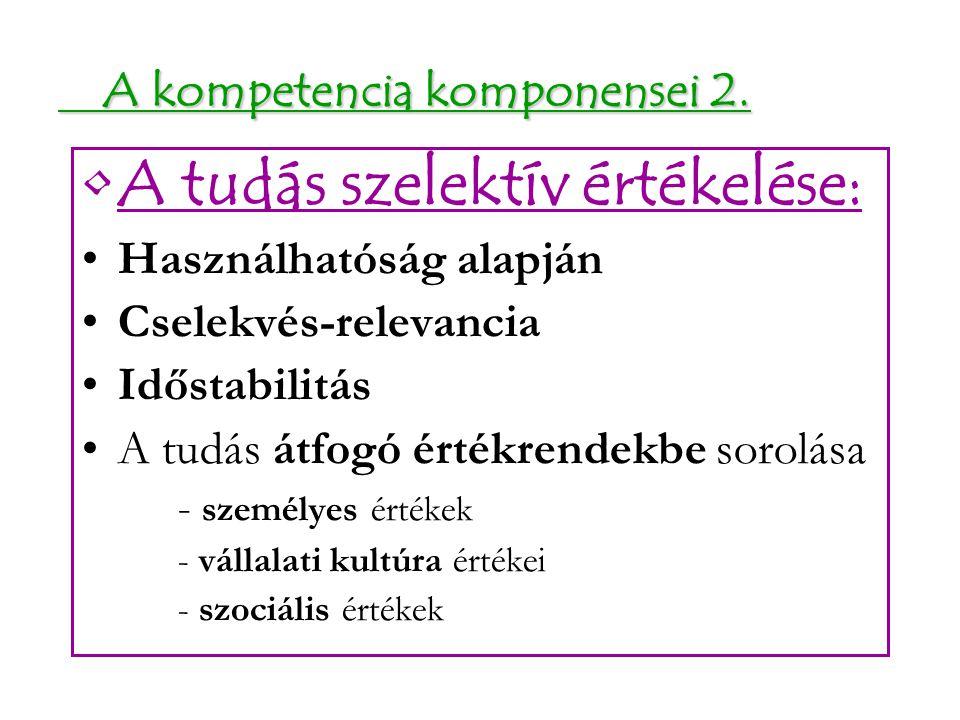 A kompetencia komponensei 2. A kompetencia komponensei 2. A tudás szelektív értékelése: Használhatóság alapján Cselekvés-relevancia Időstabilitás A tu