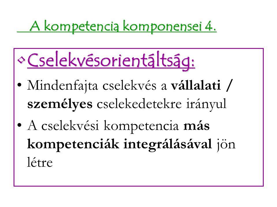 A kompetencia komponensei 4. A kompetencia komponensei 4. Cselekvésorientáltság:Cselekvésorientáltság: Mindenfajta cselekvés a vállalati / személyes c