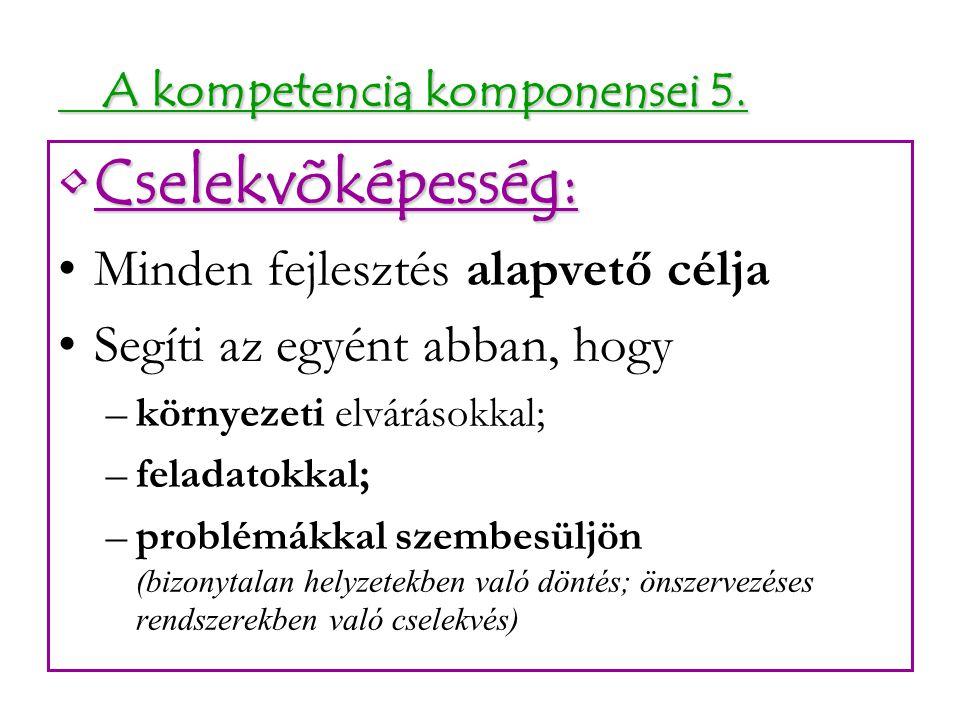 A kompetencia komponensei 5. A kompetencia komponensei 5. Cselekvõképesség:Cselekvõképesség: Minden fejlesztés alapvető célja Segíti az egyént abban,