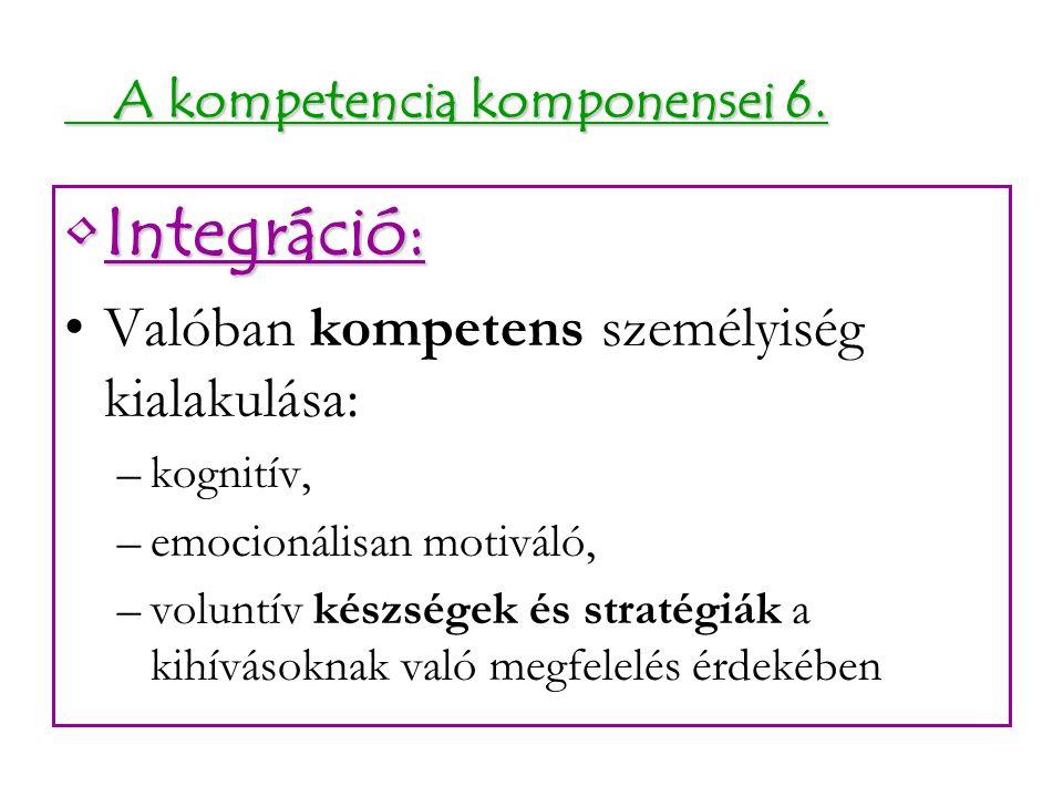 A kompetencia komponensei 6. A kompetencia komponensei 6. Integráció:Integráció: Valóban kompetens személyiség kialakulása: –kognitív, –emocionálisan