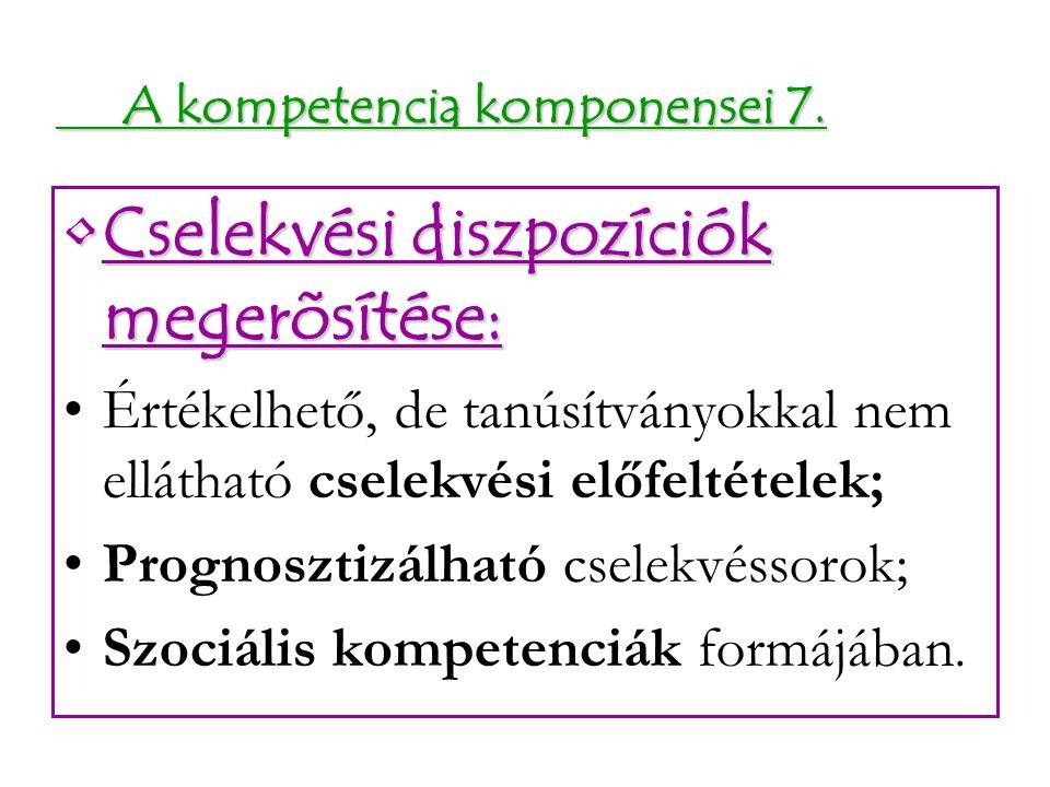 A kompetencia komponensei 7. A kompetencia komponensei 7. Cselekvési diszpozíciók megerõsítése:Cselekvési diszpozíciók megerõsítése: Értékelhető, de t