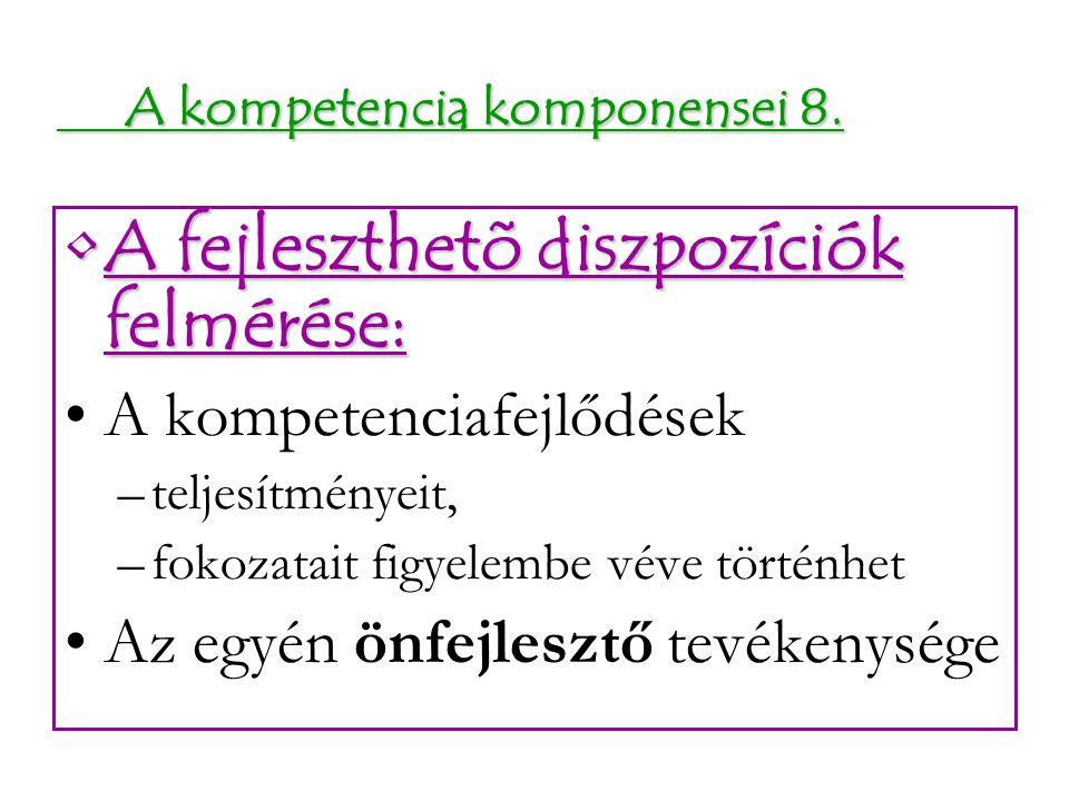 A kompetencia komponensei 8. A kompetencia komponensei 8. A fejleszthetõ diszpozíciók felmérése:A fejleszthetõ diszpozíciók felmérése: A kompetenciafe