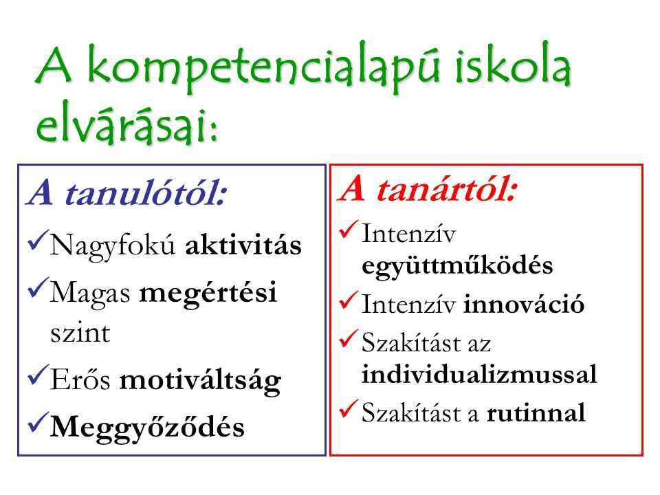 A kompetencialapú iskola elvárásai: A tanulótól: Nagyfokú aktivitás Magas megértési szint Erős motiváltság Meggyőződés A tanártól: Intenzív együttműkö