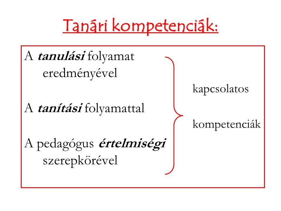Tanári kompetenciák: A tanulási folyamat eredményével kapcsolatos A tanítási folyamattal kompetenciák A pedagógus értelmiségi szerepkörével