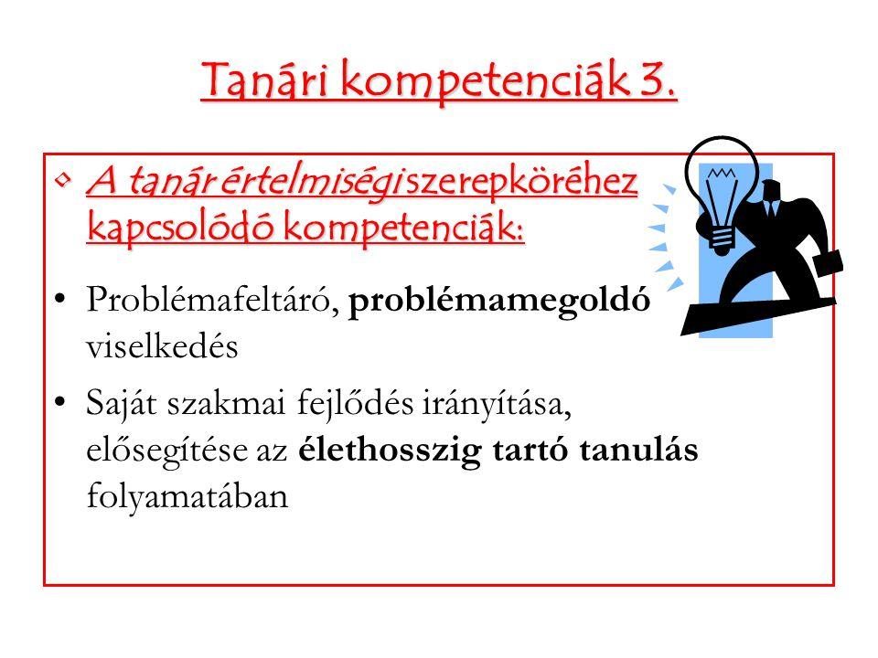 Tanári kompetenciák 3. A tanár értelmiségi szerepköréhez kapcsolódó kompetenciák:A tanár értelmiségi szerepköréhez kapcsolódó kompetenciák: Problémafe