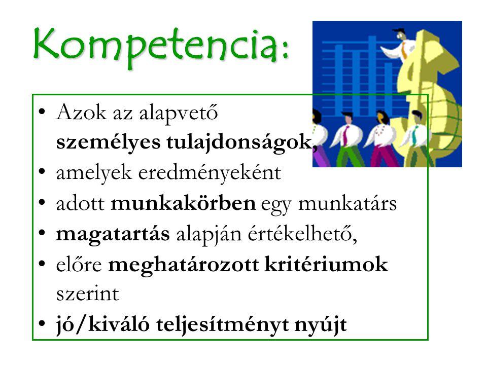 Kompetencia: Azok az alapvető személyes tulajdonságok, amelyek eredményeként adott munkakörben egy munkatárs magatartás alapján értékelhető, előre meg