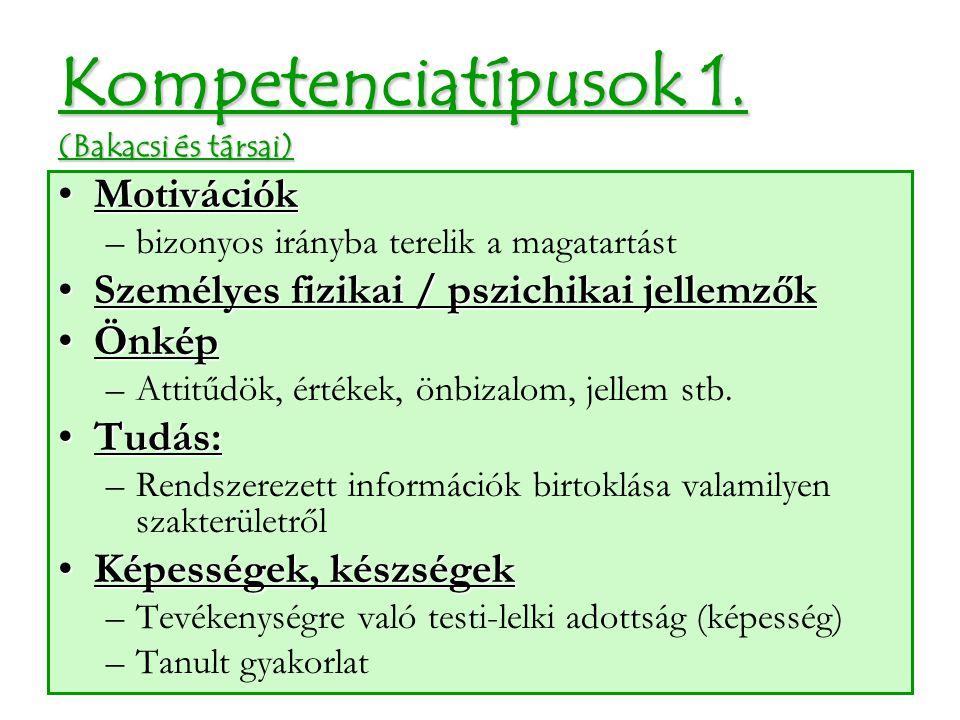 Kompetenciatípusok 1. (Bakacsi és társai) MotivációkMotivációk –bizonyos irányba terelik a magatartást Személyes fizikai / pszichikai jellemzőkSzemély