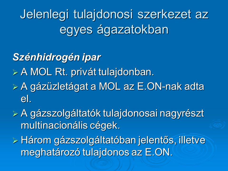 Jelenlegi tulajdonosi szerkezet az egyes ágazatokban Földgázpiac  Teljes forgalmának 83 %-ára terjed ki az E.ON monopóliuma.