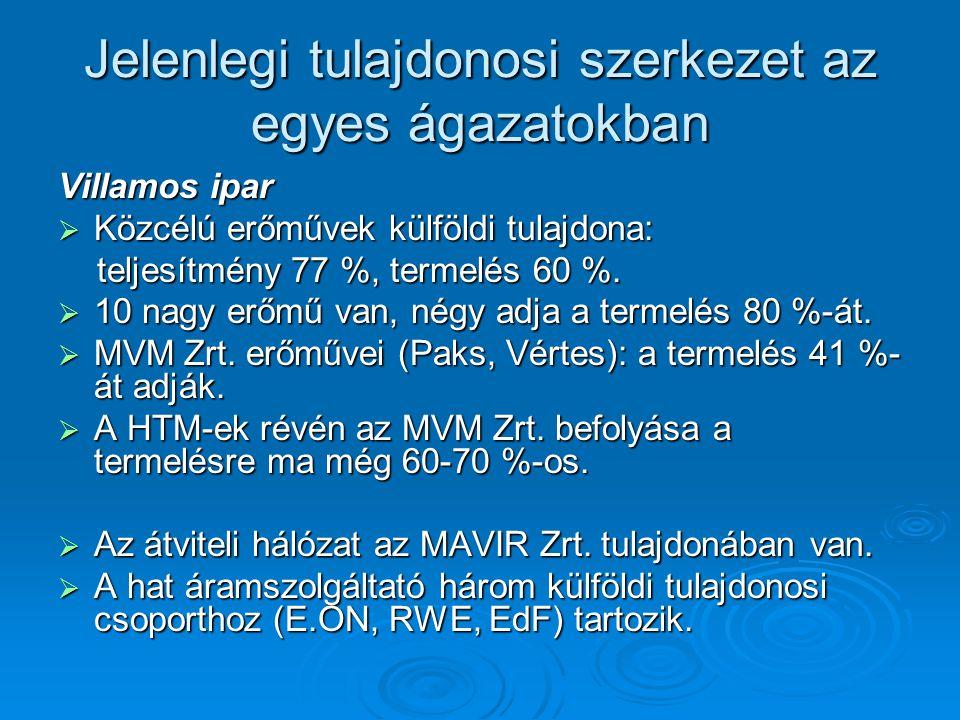 Magyarország nemzeti energiahatékonysági cselekvési terve  Jogszabályi háttér - 2006/32/EK irányelv  Az intézkedési terv megvalósítását elősegítő intézkedések/eszközök : energiapazarlást eredményező szabályozások deregulációja, energiapazarlást eredményező szabályozások deregulációja, tájékoztató kampányok tájékoztató kampányok ágazati kulcsszereplők, vállalatok bevonása különböző energiahatékonysági akciókba ágazati kulcsszereplők, vállalatok bevonása különböző energiahatékonysági akciókba mintaprojektek megvalósítása és propagálása (vállalatok bevonásával) mintaprojektek megvalósítása és propagálása (vállalatok bevonásával) elért eredmények – pl.