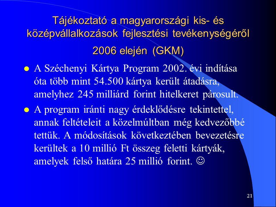 20 Tájékoztató a magyarországi kis- és középvállalkozások fejlesztési tevékenységéről 2006 elején (GKM) l Annak érdekében, hogy a vállalkozások számára, a fejlődésükhöz szükséges valamennyi hitel- és tőkekonstrukció rendelkezésre álljon, állami konstrukciókat alakítottunk ki olyan területeken, ahol a piac a saját eszközeivel nem tudja kielégítően megoldani a szektor finanszírozását.