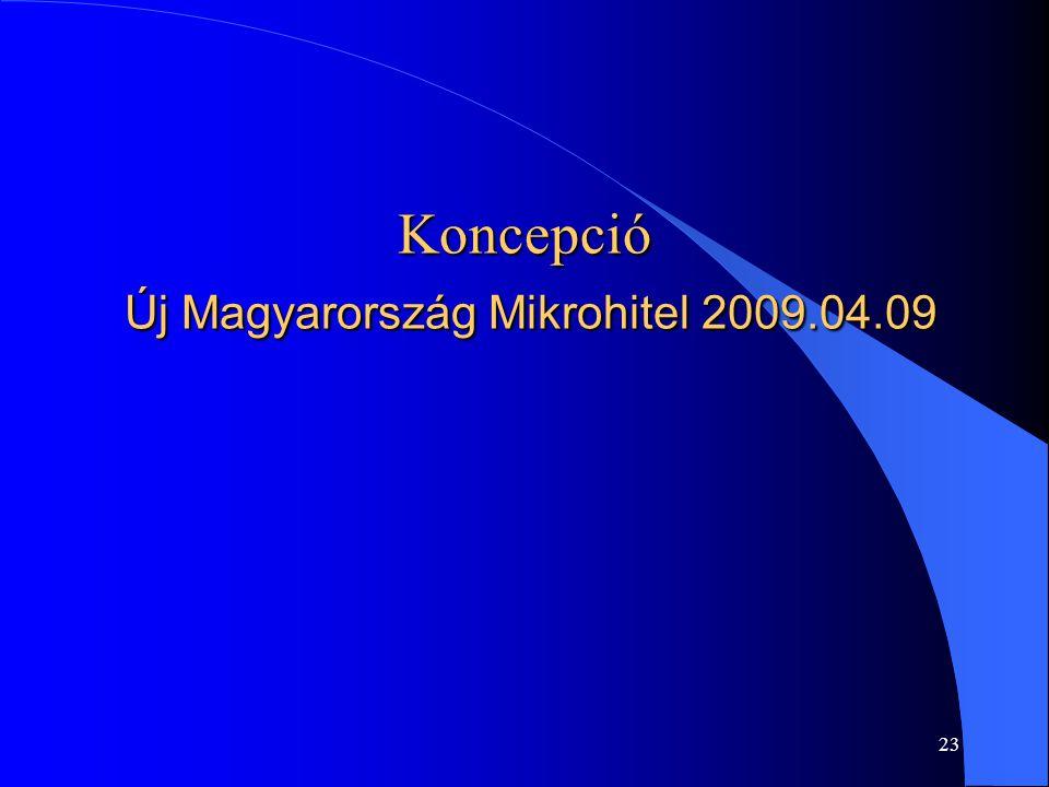 22 2005 őszén indult a Mikrohitel plusz l Hitelösszeg: 1-15 millió Ft  Saját erő: nettó érték 15%-a  Kamat: JB-i alapkamat  Lejárat: legfeljebb 10 év, maximum 2 év türelmi idővel  Igénylők: mikrovállalkozások