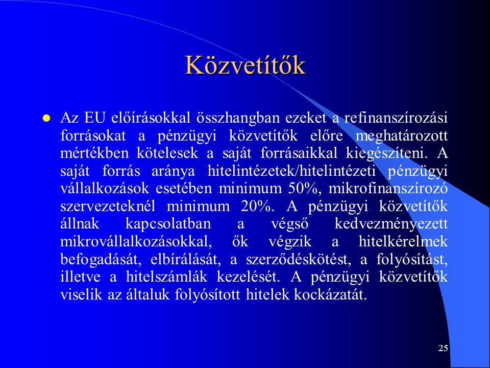 24 Célja l Az Új Magyarország Mikrohitel program célja a kereskedelmi banki módszerekkel nem, vagy nem a kívánt mértékben finanszírozható magyarországi székhelyű mikrovállalkozások fejlesztése a hitelhez jutás lehetőségeinek javításával.