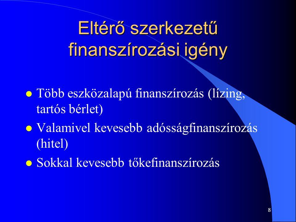 7 A kisvállalkozások különbözőek 2 l Menedzsment kapacitás –Kevésbé fejlett, egyszerűbb szervezet –Személyfüggőbb –A tulajdonosok és a menedzserek gyakran ugyanazok l Korlátozott tapasztalat külső finanszírozási források felhasználásában (nincs hiteltörténetük)