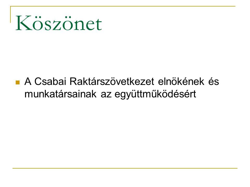 Köszönet A Csabai Raktárszövetkezet elnökének és munkatársainak az együttműködésért