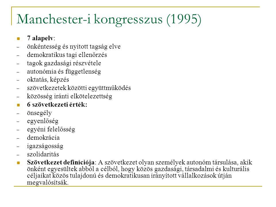 Manchester-i kongresszus (1995) 7 alapelv: – önkéntesség és nyitott tagság elve – demokratikus tagi ellenőrzés – tagok gazdasági részvétele – autonómi