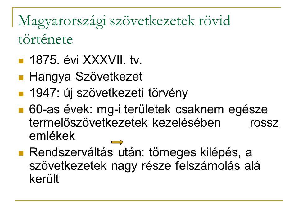 Magyarországi szövetkezetek rövid története 1875. évi XXXVII. tv. Hangya Szövetkezet 1947: új szövetkezeti törvény 60-as évek: mg-i területek csaknem