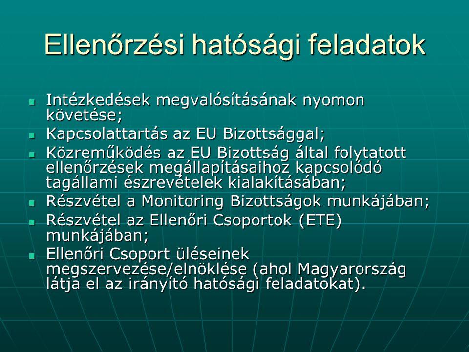 Ellenőrzési hatósági feladatok Intézkedések megvalósításának nyomon követése; Intézkedések megvalósításának nyomon követése; Kapcsolattartás az EU Bizottsággal; Kapcsolattartás az EU Bizottsággal; Közreműködés az EU Bizottság által folytatott ellenőrzések megállapításaihoz kapcsolódó tagállami észrevételek kialakításában; Közreműködés az EU Bizottság által folytatott ellenőrzések megállapításaihoz kapcsolódó tagállami észrevételek kialakításában; Részvétel a Monitoring Bizottságok munkájában; Részvétel a Monitoring Bizottságok munkájában; Részvétel az Ellenőri Csoportok (ETE) munkájában; Részvétel az Ellenőri Csoportok (ETE) munkájában; Ellenőri Csoport üléseinek megszervezése/elnöklése (ahol Magyarország látja el az irányító hatósági feladatokat).