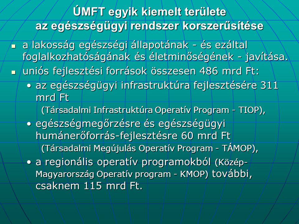 ÚMFT egyik kiemelt területe az egészségügyi rendszer korszerűsítése a lakosság egészségi állapotának - és ezáltal foglalkozhatóságának és életminőségének - javítása.