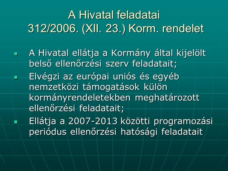 A Hivatal feladatai 312/2006.(XII. 23.) Korm.