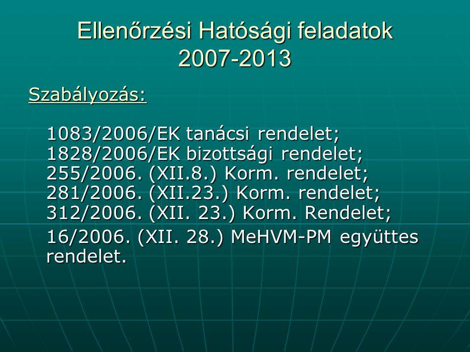 Ellenőrzési Hatósági feladatok 2007-2013 Szabályozás: 1083/2006/EK tanácsi rendelet; 1828/2006/EK bizottsági rendelet; 255/2006.