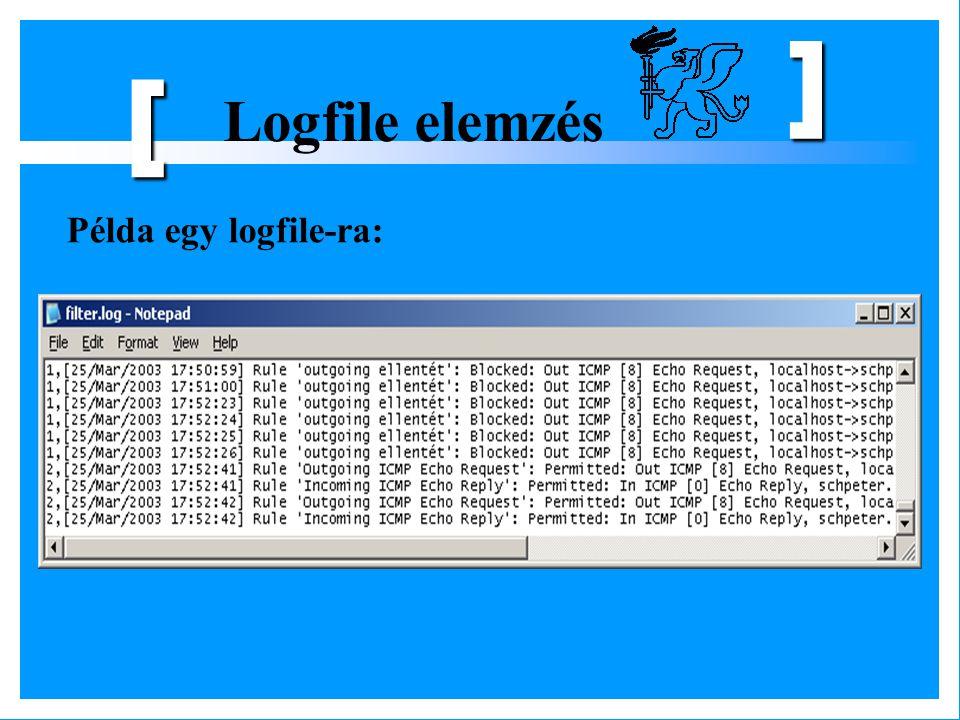 Logfile elemzés [ ] Példa egy másik logfile-ra: ppp-52-123.30-151.libero.it - - [19/Mar/2003:18:40:33 +0100] GET /subpage.htm HTTP/1.1 200 2054 http://www.google.com/search?hl=en&ie=UTF- 8&oe=UTF-8&q= almatorta Mozilla/4.0 (compatible; MSIE 6.0; Windows NT 5.1)