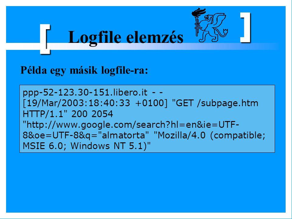Logfile elemzés [ ] Példa egy másik logfile-ra: ppp-52-123.30-151.libero.it - - [19/Mar/2003:18:40:33 +0100]