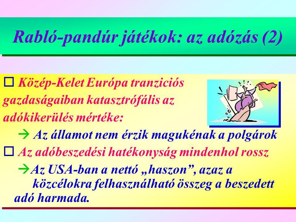Rabló-pandúr játékok: az adózás (2) Rabló-pandúr játékok: az adózás (2)  Közép-Kelet Európa tranziciós gazdaságaiban katasztrófális az adókikerülés m