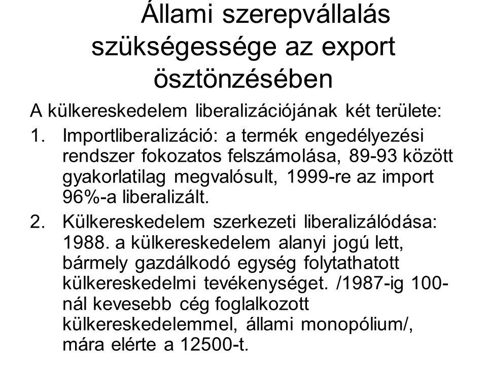 Állami szerepvállalás szükségessége az export ösztönzésében A külkereskedelem liberalizációjának két területe: 1.Importliberalizáció: a termék engedél