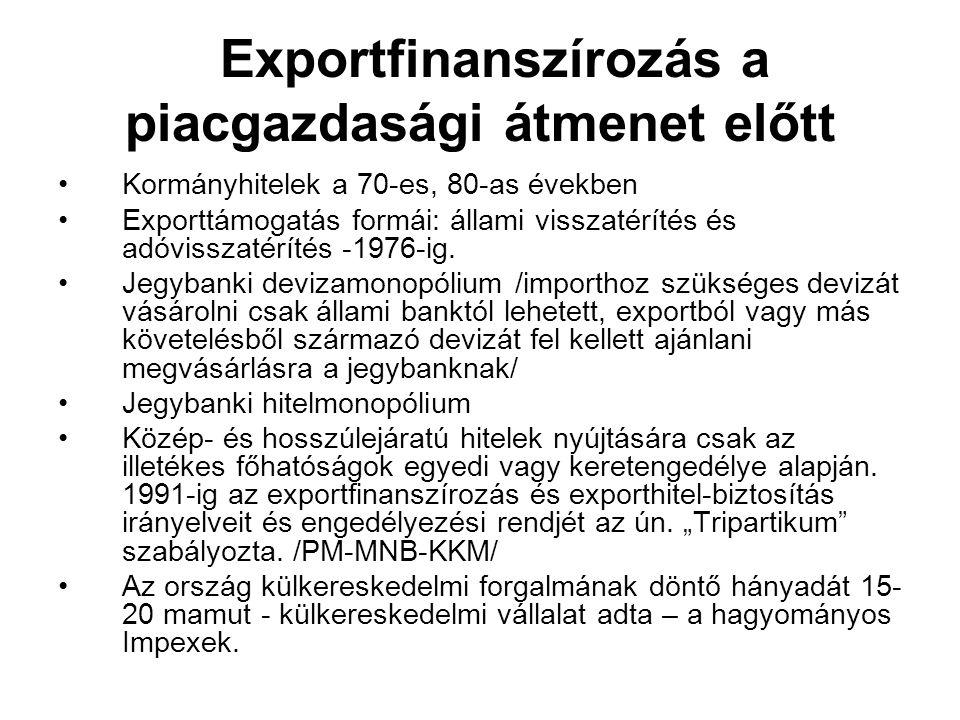 Exportfinanszírozás a piacgazdasági átmenet előtt Kormányhitelek a 70-es, 80-as években Exporttámogatás formái: állami visszatérítés és adóvisszatérít